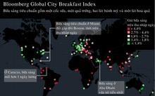 Chỉ số Bloomberg Global City Breakfast tính giá bữa sáng trên thu nhập ngày tại 129 thành phố.