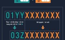 Quy tắc chuyển đổi số điện thoại 11 số thành 10 số do Bộ TT&TT ban hành.
