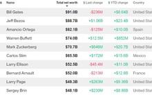 Trong số 10 người giàu nhất có đến 7 người Mỹ - Ảnh chụp màn hình từ Bloomberg.