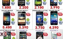 Điểm mặt những smartphone giảm giá mạnh nhất tuần qua
