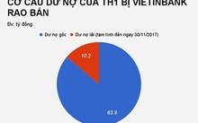 Khoản nợ 74 tỷ đồng của công ty 'Shark' Vương bị VietinBank rao bán
