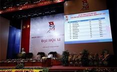 Ông Nguyễn Thanh Tuấn, Trưởng Ban Kiểm phiếu công bố kết quả bầu BCH T.Ư Đoàn khóa XI, nhiệm kỳ 2017 - 2022.