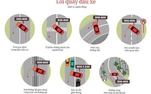 13 lỗi vi phạm giao thông bị cảnh sát giữ xe 7 ngày