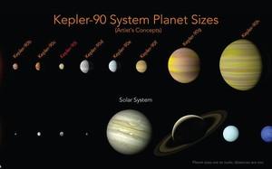 NASA tìm thấy 'anh em song sinh' của hệ mặt trời
