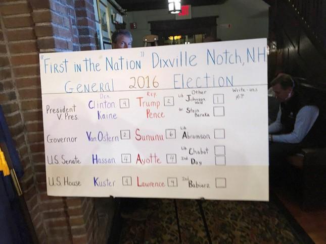 Bà Hillary Clinton thắng ông Trump 4-2 ở nơi bỏ phiếu đầu tiên của Mỹ - ảnh 2