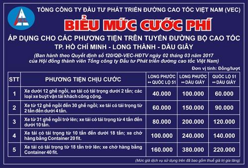 Cao tốc TP HCM - Long Thành bắt đầu thu phí kín  - ảnh 1