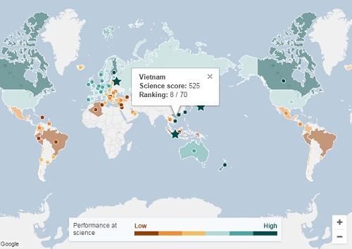Học sinh Việt Nam xếp thứ 8 về khoa học toàn cầu  - ảnh 1