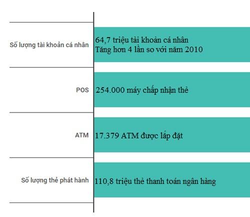 Người Việt ngày càng ít dùng tiền mặt - ảnh 1
