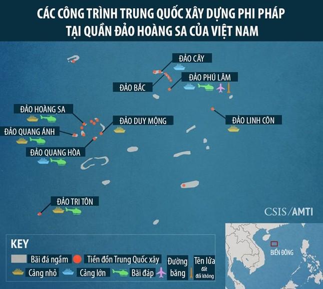 Nghị sĩ Mỹ đòi trừng phạt mạnh Trung Quốc vì hành vi ở Biển Đông - ảnh 2