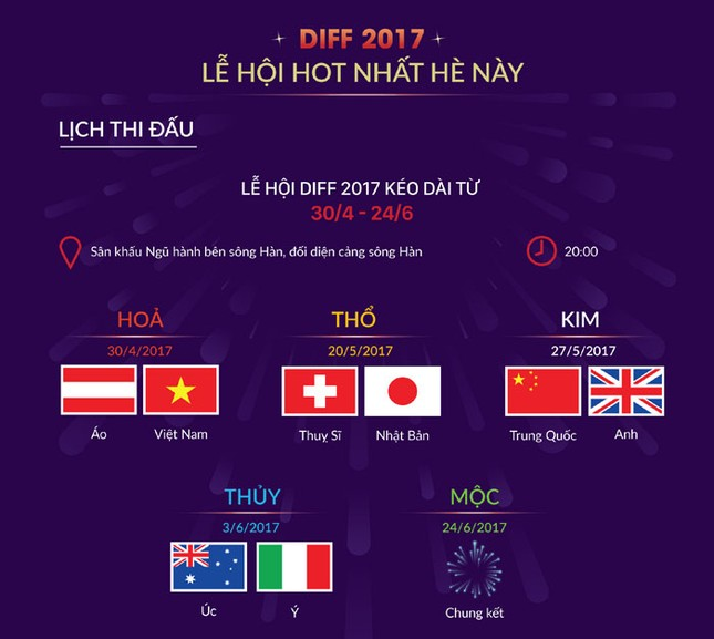 Hàn Quốc sẽ mang đến DIFF 2017 những màn trình diễn khinh khí cầu ngoạn mục - ảnh 2