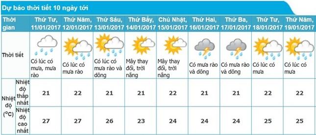 Thời tiết xấu ở Huế khiến nhiều chuyến bay bị hủy - ảnh 1