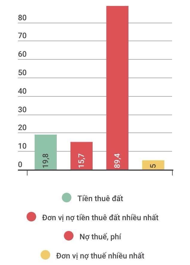 Hà Nội lập ban thu hồi nợ đọng thuế - ảnh 1