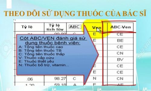 Bệnh viện đầu tiên ở Việt Nam không dùng giấy tờ khám chữa bệnh - ảnh 2