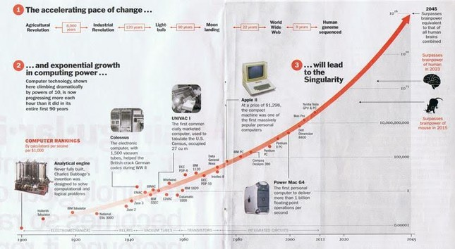 5 góc nhìn về Cách mạng công nghiệp lần thứ tư - ảnh 1