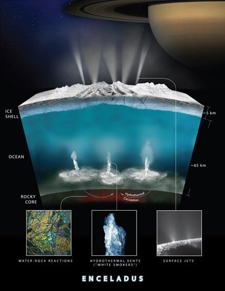 Chấn động công bố của NASA về sự sống ngoài hành tinh - ảnh 1
