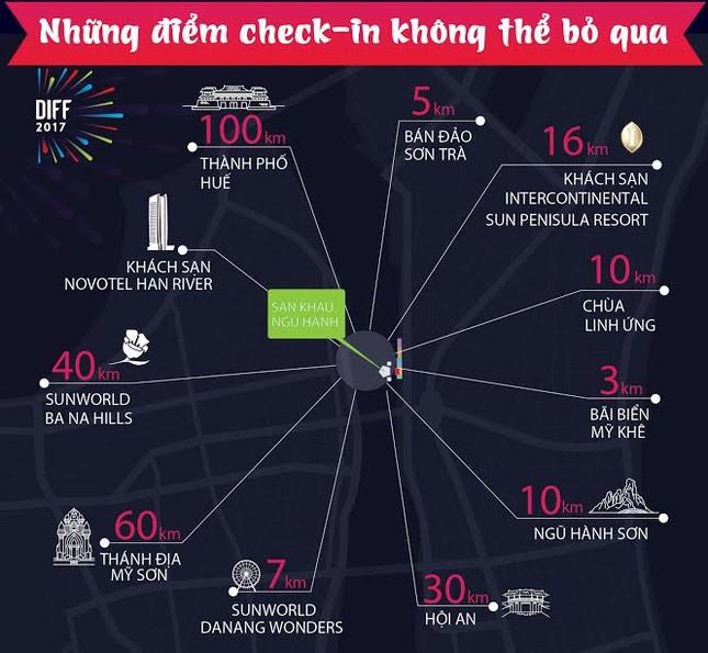 Gần 30 hoạt động bên lề pháo hoa khiến du khách không ngủ ở Đà Nẵng - ảnh 1