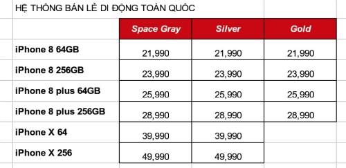 iPhone X về Việt Nam sẽ có giá trên trời? - ảnh 2