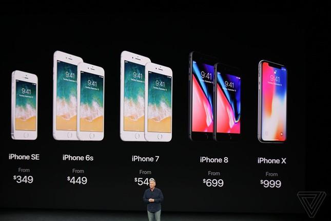 iPhone X về Việt Nam sẽ có giá trên trời? - ảnh 1