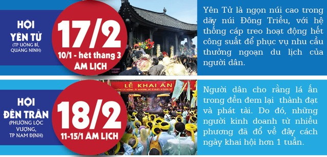 [Infographic] Tổng hợp các lễ hội Miền Bắc đầu năm mới - ảnh 2
