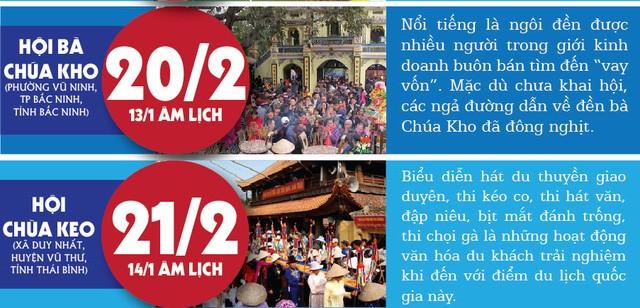 [Infographic] Tổng hợp các lễ hội Miền Bắc đầu năm mới - ảnh 5