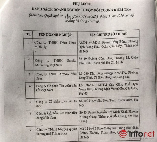 Kiểm tra Công ty đa cấp Thiên Ngọc Minh Uy, Amway - ảnh 1