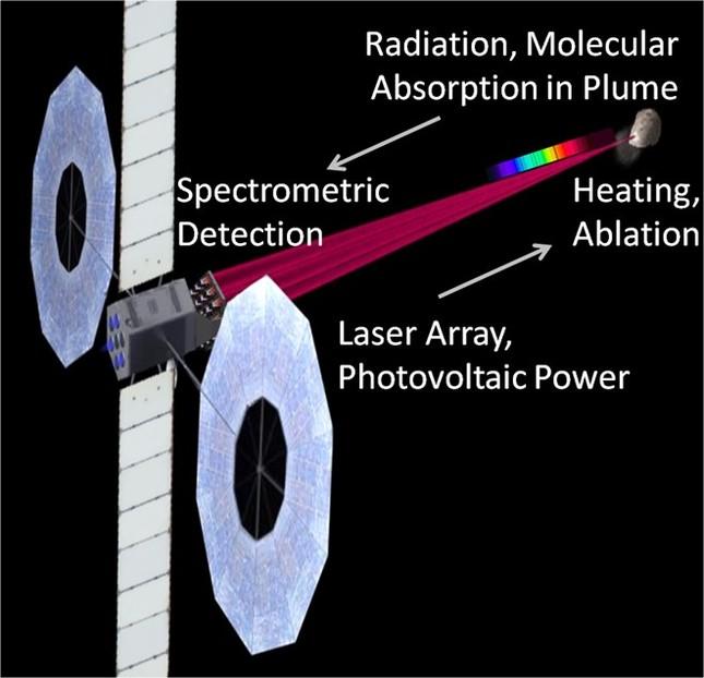 Các sáng chế đột phá của NASA - ảnh 2