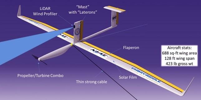 Các sáng chế đột phá của NASA - ảnh 5