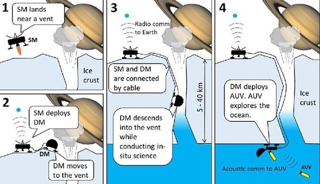 Các sáng chế đột phá của NASA - ảnh 13