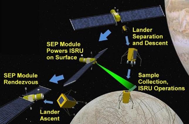 Các sáng chế đột phá của NASA - ảnh 9