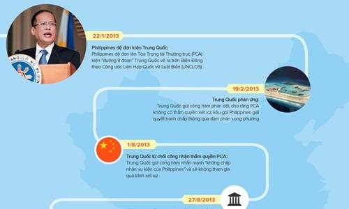 Campuchia phản đối ASEAN ủng hộ phán quyết đường lưỡi bò - ảnh 2