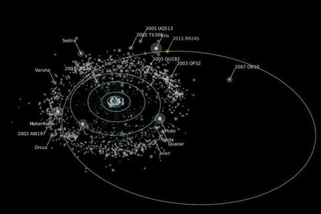 Phát hiện thêm một hành tinh lùn mới nằm trong hệ Mặt Trời - ảnh 1
