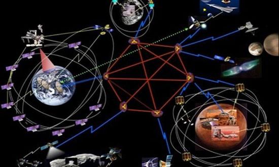 Mạng Internet kết nối các hành tinh trong hệ Mặt Trời - ảnh 1
