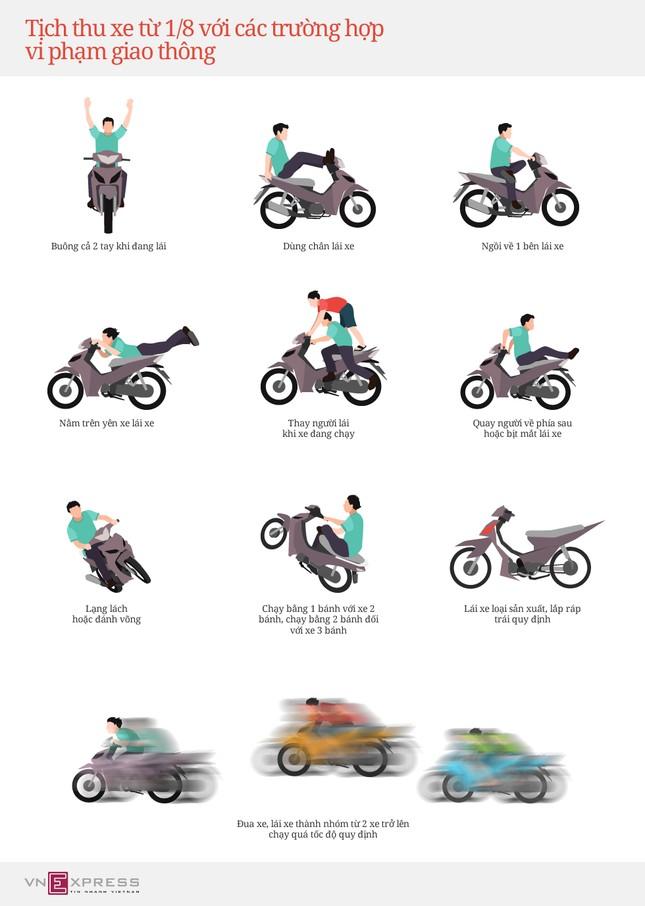 Những lỗi vi phạm giao thông bị tịch thu xe máy từ ngày 1/8 - ảnh 1