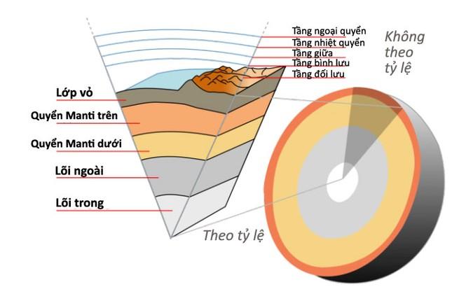 Thế giới trong lòng đất thực sự tồn tại hay chỉ là viễn tưởng? - ảnh 4