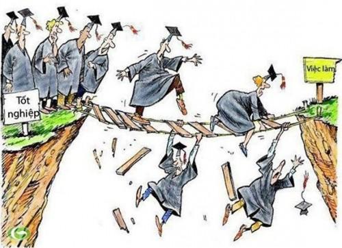 Số lượng cử nhân, thạc sĩ thất nghiệp có xu hướng tăng