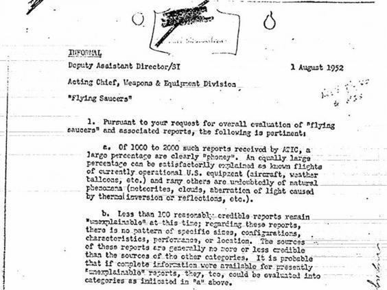 CIA công bố 10 tài liệu tuyệt mật về UFO và người ngoài hành tinh - ảnh 3