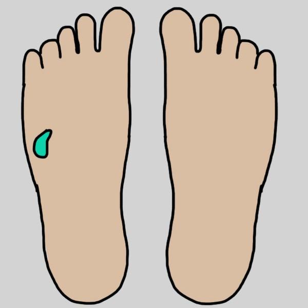 Bấm huyệt ở chân là một trong những cách chữa bệnh cực hay  - ảnh 11