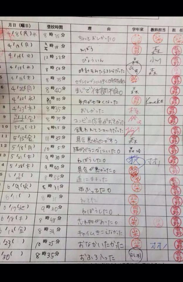 Sự trung thực của học sinh Nhật chỉ qua một bức ảnh - ảnh 1