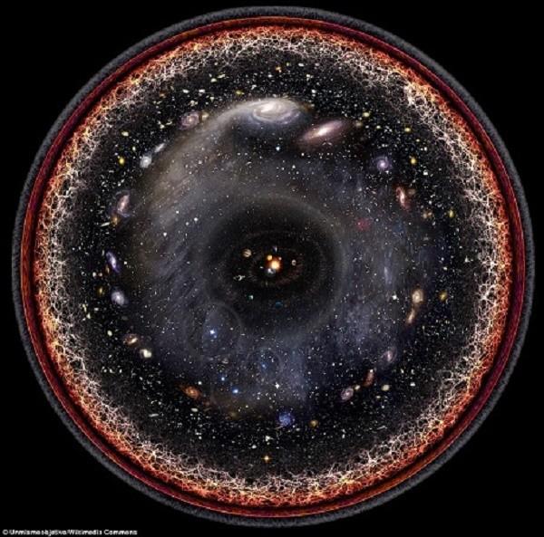 Kinh ngạc trước bức ảnh cho phép chiêm ngưỡng toàn bộ vũ trụ - ảnh 1