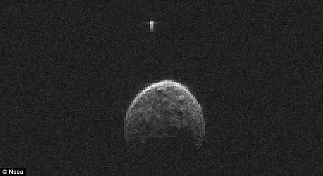 Phát hiện UFO hình trụ quay quanh tiểu hành tinh 2004 BL86 - ảnh 1