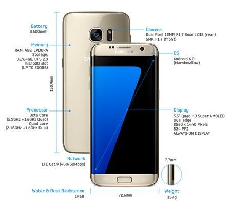 Những tính năng đắt giá của Galaxy S7, Galaxy S7 Edge  - ảnh 4