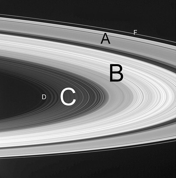 Hơn 400 năm, vành đai sao Thổ đã 'lừa dối' chúng ta như thế nào? - ảnh 3