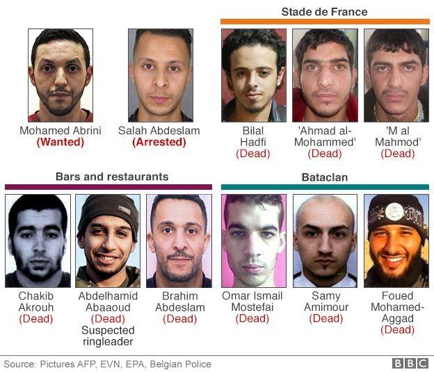 Nghi phạm chủ mưu vụ khủng bố Paris sa lưới ở Bỉ - ảnh 2