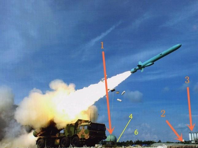 Mục đích đằng sau việc TQ đưa tên lửa chống hạm ra Biển Đông - ảnh 1