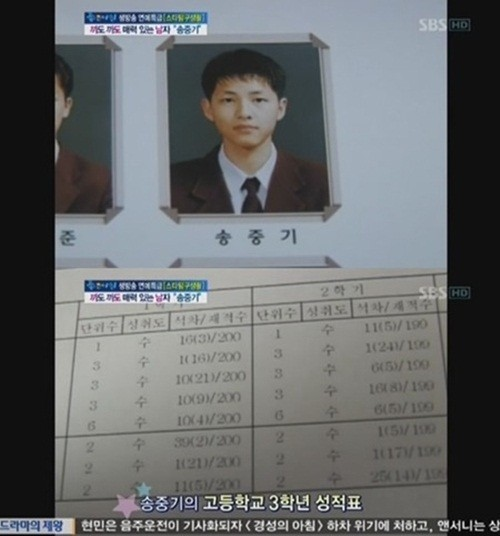 Bảng thành tích 'đáng gờm' của Song Joong Ki 'Hậu duệ mặt trời' - ảnh 2