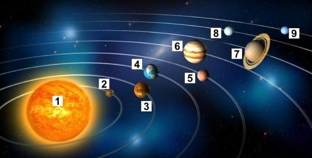 Bí ẩn hành tinh thứ 9 có thể khiến loài người diệt vong - ảnh 1
