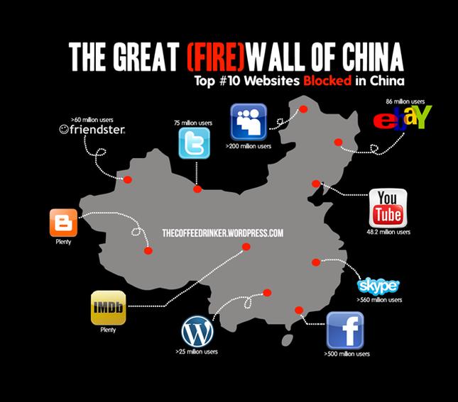 Vì sao Trung Quốc không cần Facebook, Google? - ảnh 2