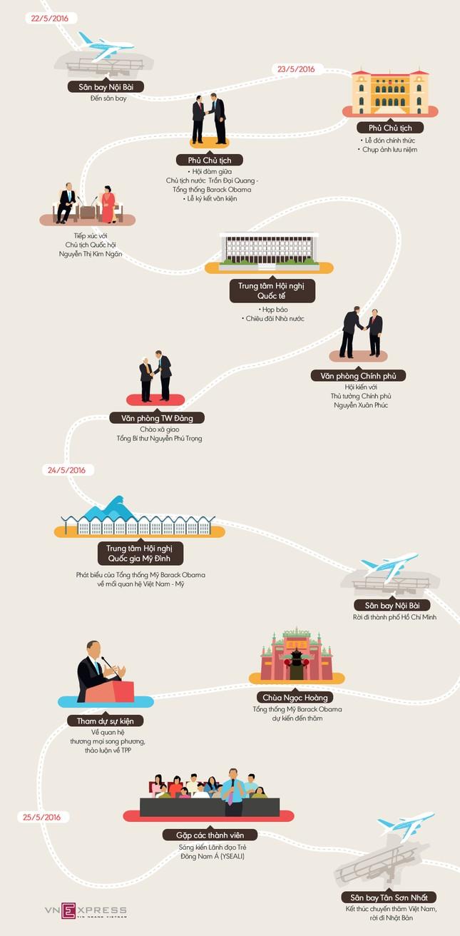 Nghị trình của Tổng thống Mỹ Obama ở Việt Nam - ảnh 1