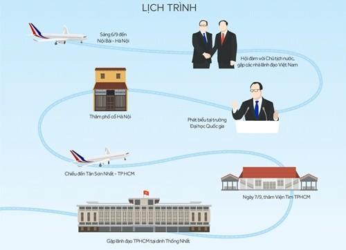 Chuyến thăm của Tổng thống Pháp tạo xung lực cho quan hệ hai nước - ảnh 4