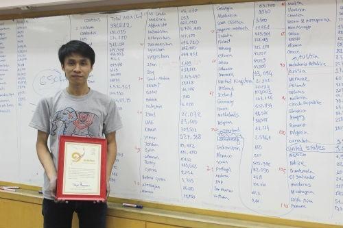 Chàng trai Việt lập kỷ lục trí nhớ siêu đẳng tại Thái Lan - anh 2
